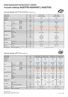 Skyworth kereskedelmi kazettás adatlap