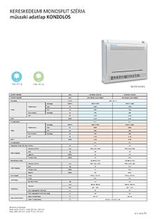 Skyworth kereskedelmi konzolos/parapet adatlap